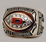 Super Bowl Runner Up Rings